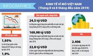 [Infographics] Số liệu kinh tế vĩ mô tháng 8 và 8 tháng đầu năm 2019
