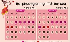 [Infographics] Hai phương án nghỉ Tết Tân Sửu 2021