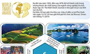 [Infographics] Việt Nam được đề cử ở 6 hạng mục Giải thưởng Du lịch Thế giới