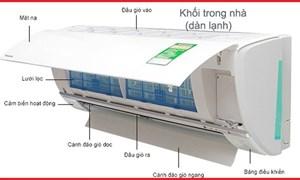 [Video] Máy lạnh hoạt động như thế nào?