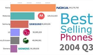 """[Video] """"Ngôi vua"""" trên thị trường điện thoại di động đã thay đổi như thế nào trong 15 năm qua?"""
