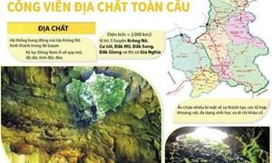 [Infographics] Công viên địa chất Đắk Nông được đề cử công viên địa chất toàn cầu