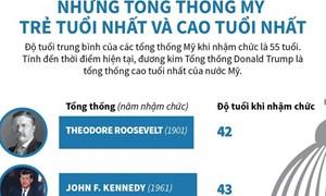[Infographics] Những tổng thống Mỹ trẻ tuổi nhất và cao tuổi nhất