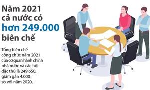 [Infographics] Giảm biên chế công chức năm 2021 như thế nào?