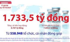 [Infographics] Quỹ Vắc xin phòng, chống COVID-19 còn dư 1.733,5 tỷ đồng