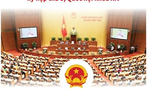 [Infographics] Những nội dung chính của kỳ họp thứ 8, Quốc hội khóa XIV