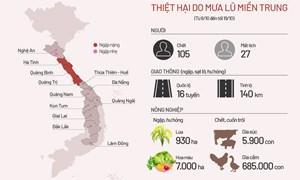 Ba tỉnh miền Trung chìm trong mưa lũ