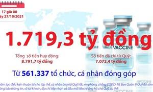 [Infographics] Quỹ Vắc xin phòng, chống COVID-19 còn dư 1.719,3 tỷ đồng