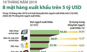 [Infographics] 10 tháng năm 2019: 8 mặt hàng xuất khẩu trên 5 tỷ USD