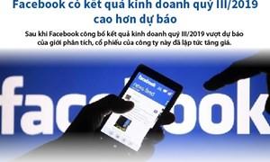 [Infographics] Facebook có kết quả kinh doanh quý III cao hơn dự báo