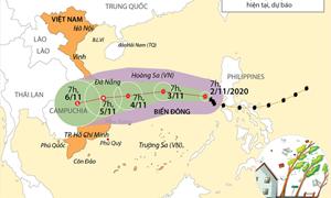 [Infographics] Đường đi của bão số 10 trên Biển Đông