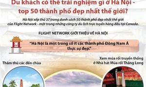 [Infographics] Trải nghiệm gì ở Hà Nội - top 50 thành phố đẹp nhất thế giới?