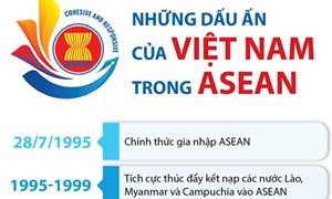 [Infographics] Những dấu ấn của Việt Nam trong ASEAN