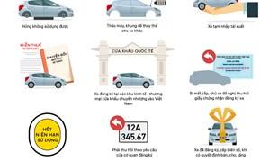 [Infographics] 9 trường hợp buộc thu hồi biển số ôtô, xe máy