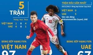[Infographics] Bảng G vòng loại World Cup 2022: Cuộc chạm trán Việt Nam-UAE