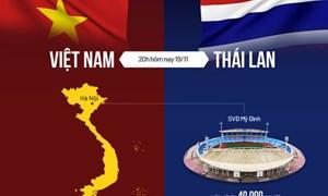 [Infographics] Tương quan trước trận Việt Nam - Thái Lan