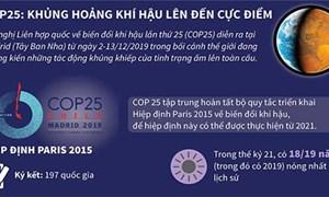 [Infographics] COP 25: Khủng hoảng khí hậu lên đến cực điểm