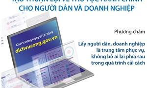 [Infographics] Cổng Dịch vụ công Quốc gia: Tạo thuận lợi về thủ tục hành chính cho người dân và doanh nghiệp