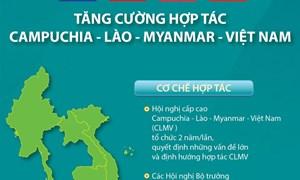 [Infographics] Tăng cường hợp tác Campuchia-Lào-Myanmar-Việt Nam