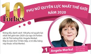 [Infographics] 10 phụ nữ quyền lực nhất thế giới năm 2020
