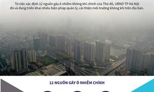 [Infographics] Hà Nội triển khai nhiều giải pháp cải thiện môi trường không khí