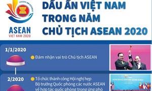 [Infographics] Dấu ấn Việt Nam trong Năm Chủ tịch ASEAN 2020