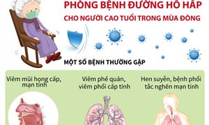 [Infographics] Phòng bệnh đường hô hấp cho người già trong mùa Đông