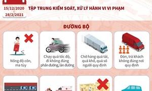 [Infographics] Đảm bảo trật tự an toàn giao thông phục vụ Đại hội Đảng
