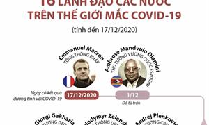 [Infographics] 16 lãnh đạo các nước trên thế giới mắc Covid-19