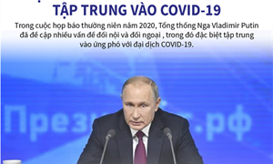 [Infographics] Họp báo thường niên của Tổng thống Putin tập trung vào Covid-19