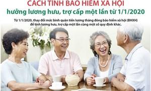 [Infographics] Cách tính bảo hiểm xã hội hưởng lương hưu, trợ cấp một lần từ 1/1/2020