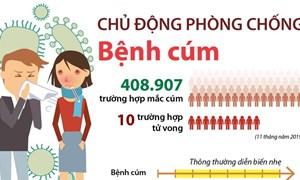 [Infographics] Chủ động phòng chống bệnh cúm đang phát triển mạnh
