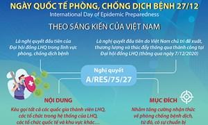 [Infographics] Ngày Quốc tế phòng chống dịch bệnh theo sáng kiến của Việt Nam