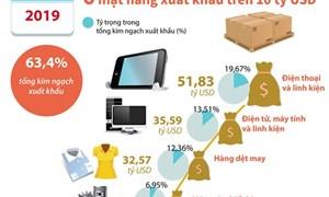 [Infographics] Năm 2019: 6 mặt hàng xuất khẩu trên 10 tỷ USD