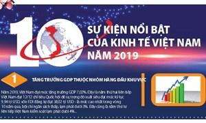 [Infographic] 10 sự kiện nổi bật của kinh tế Việt Nam năm 2019