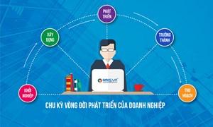 Kế toán quản trị chi phí môi trường tại các doanh nghiệp sản xuất tại Thanh Hóa