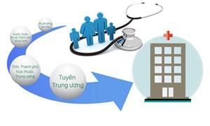 Phối hợp hiệu quả trong thực hiện chính sách bảo hiểm y tế