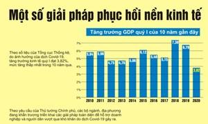 [Infographics] Một số giải pháp phục hồi nền kinh tế