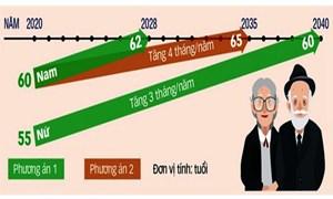 Lấy ý kiến rộng rãi của nhân dân về đề xuất tăng tuổi nghỉ hưu