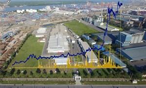 Đằng sau con sóng cổ phiếu khu công nghiệp