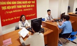 Tổng thu ngân sách 5 tháng của Hà Nội đạt 109,62 nghìn tỷ đồng, bằng 41,7% dự toán