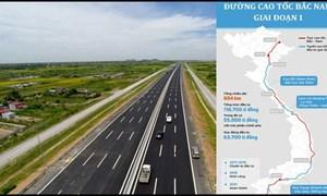 Sơ tuyển đấu thầu đường cao tốc Bắc-Nam: Tiêu chí thầu có quá cao?
