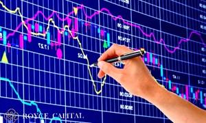 Chiều 13/8: Thị trường nhiều điểm sáng, VN-Index vượt xa mốc 850 điểm