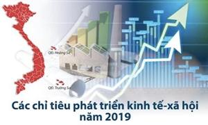 [Infographic] Kinh tế - xã hội tháng 8 và 8 tháng năm 2019