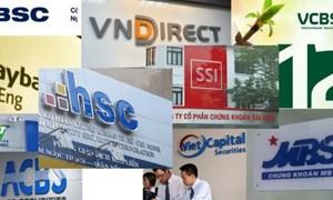 Yếu tố tác động đến hiệu quả kinh doanh: thực tiễn các công ty chứng khoán Việt Nam