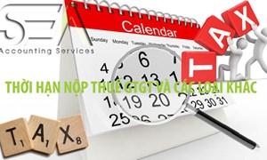Thời hạn nộp thuế GTGT, thuế TNDN theo quy định mới được gia hạn thế nào?