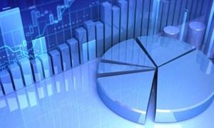 Đánh giá cấu trúc vốn của các công tyngành Thực phẩm niêm yết trên Sở Giao dịch Chứng khoán TP. Hồ Chí Minh