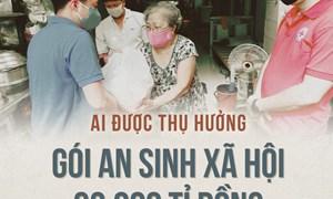 Hà Nội sẽ công khai người dự kiến được thụ hưởng gói an sinh xã hội