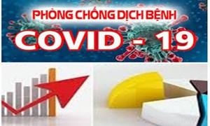 Tiết kiệm chi để bổ sung nguồn lực cho phòng, chống dịch Covid-19 và chiến lược vắc xin