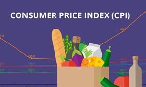 CPI quý II/2021 tăng 2,67% so với cùng kỳ năm ngoái